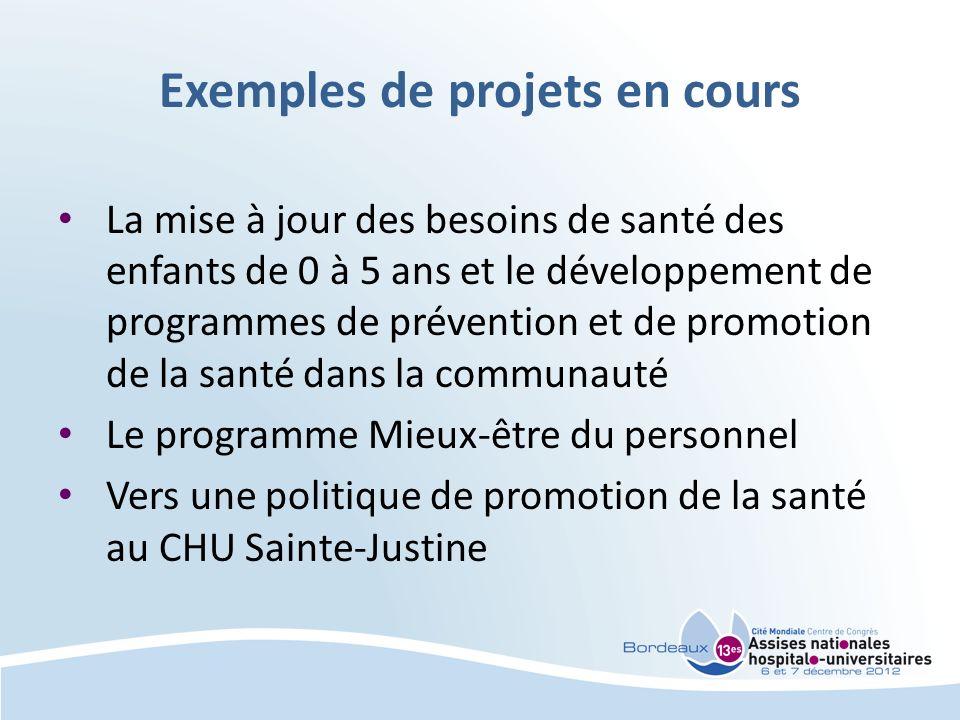 Exemples de projets en cours La mise à jour des besoins de santé des enfants de 0 à 5 ans et le développement de programmes de prévention et de promotion de la santé dans la communauté Le programme Mieux-être du personnel Vers une politique de promotion de la santé au CHU Sainte-Justine