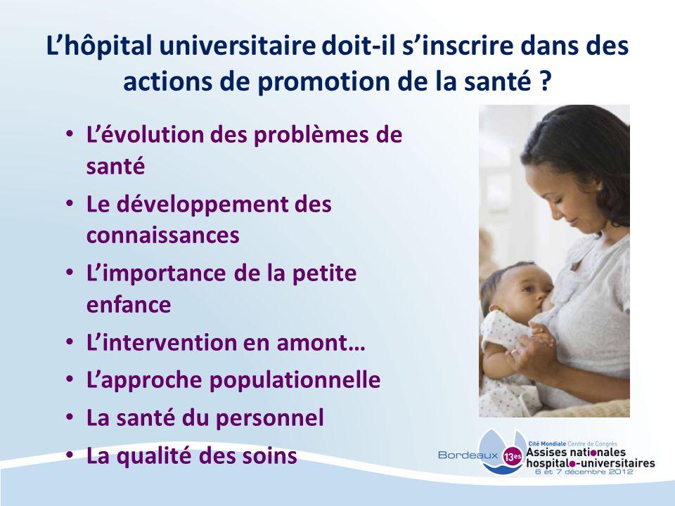 Lhôpital universitaire doit-il sinscrire dans des actions de promotion de la santé .