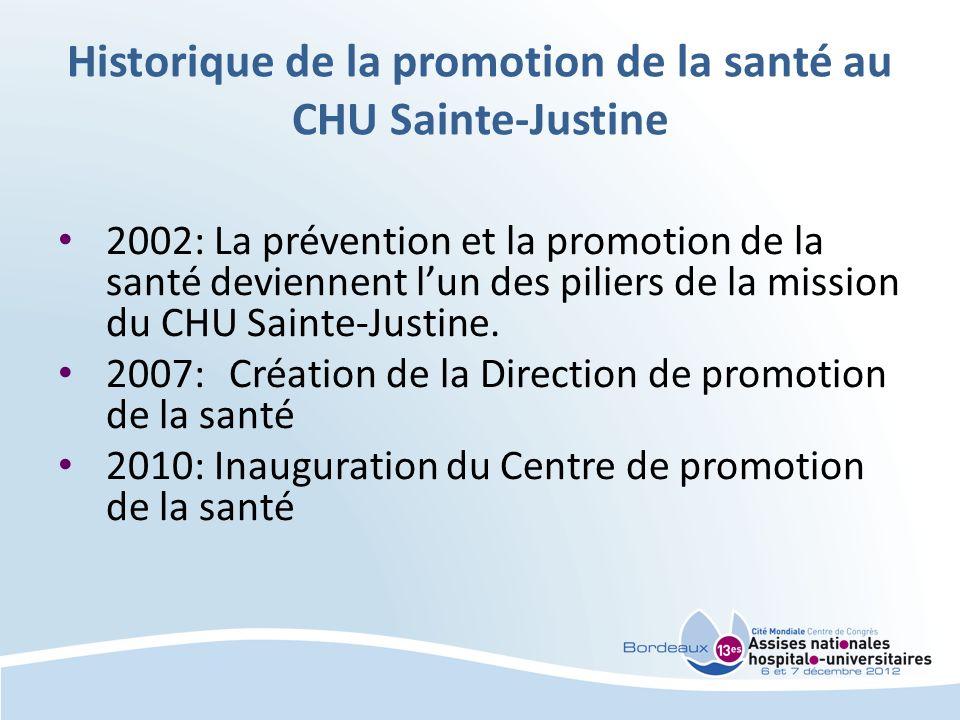 La Promotion de la santé au CHU Sainte-Justine Une des six missions du CHU Sainte-Justine au même titre que les soins, lenseignement, la recherche, lévaluation des technologies et la réadaptation.