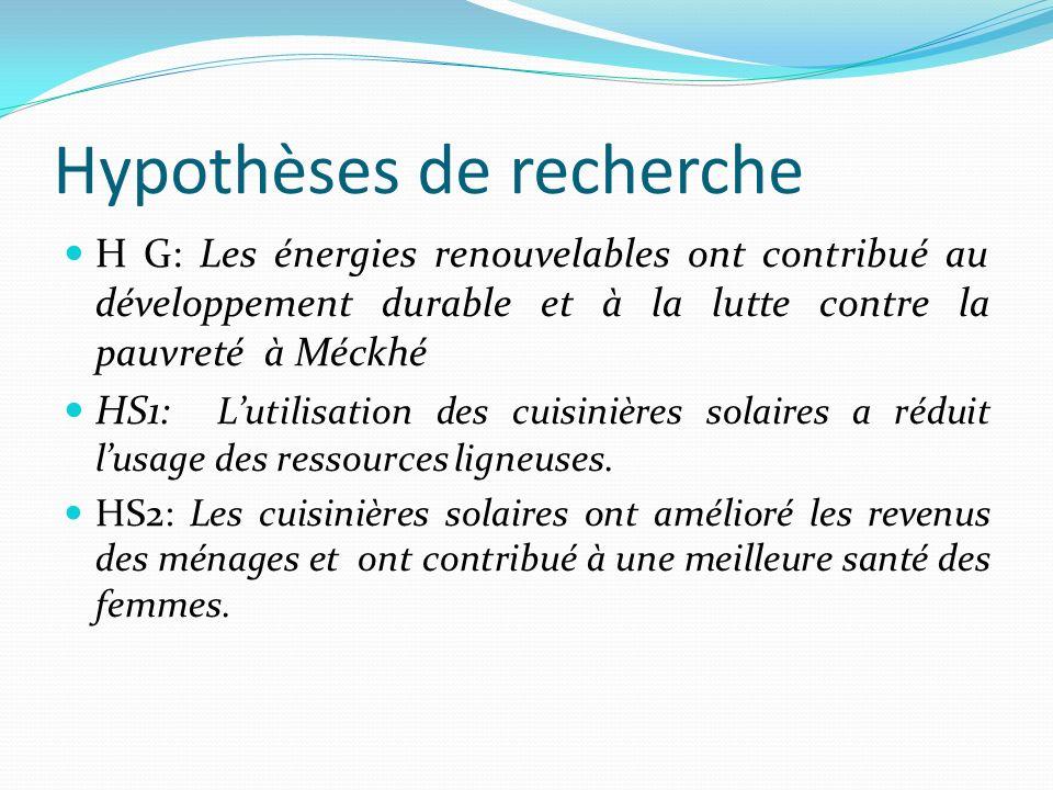 Hypothèses de recherche H G: Les énergies renouvelables ont contribué au développement durable et à la lutte contre la pauvreté à Méckhé HS1: Lutilisa