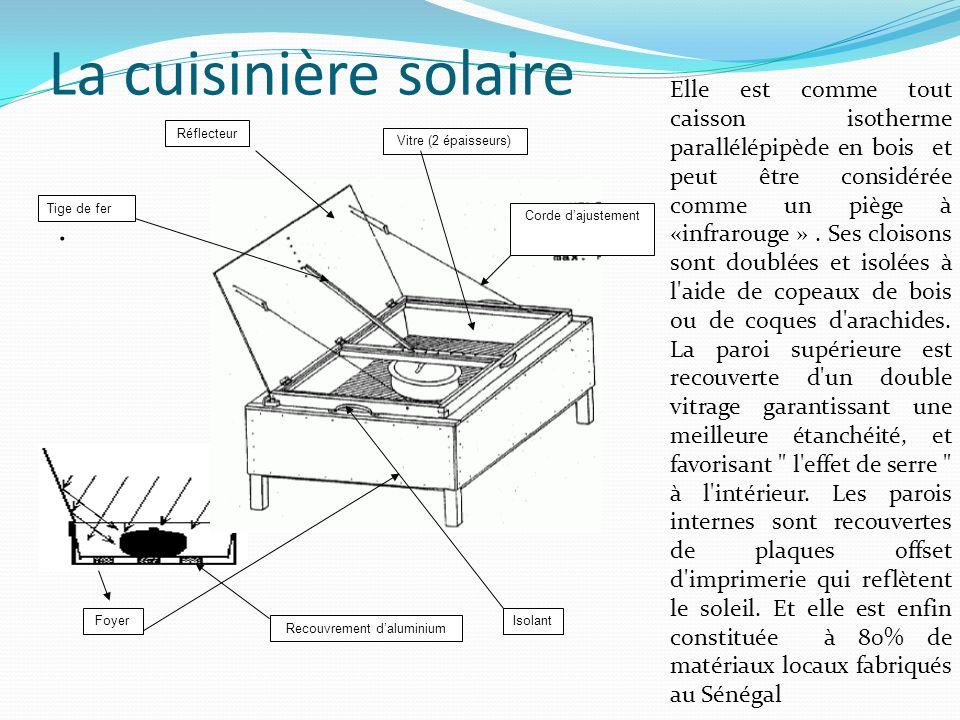 Corde dajustement Vitre (2 épaisseurs) Réflecteur Isolant Tige de fer Foyer Recouvrement daluminium La cuisinière solaire. Elle est comme tout caisson