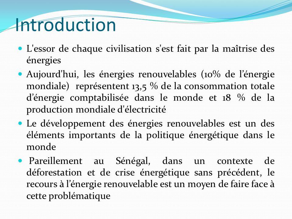 Introduction L'essor de chaque civilisation s'est fait par la maîtrise des énergies Aujourd'hui, les énergies renouvelables (10% de lénergie mondiale)