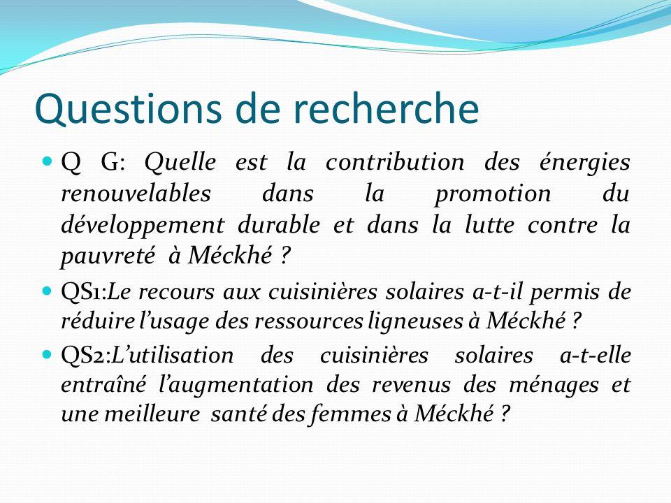 Hypothèses de recherche H G: Les énergies renouvelables ont contribué au développement durable et à la lutte contre la pauvreté à Méckhé HS1: Lutilisation des cuisinières solaires a réduit lusage des ressources ligneuses.