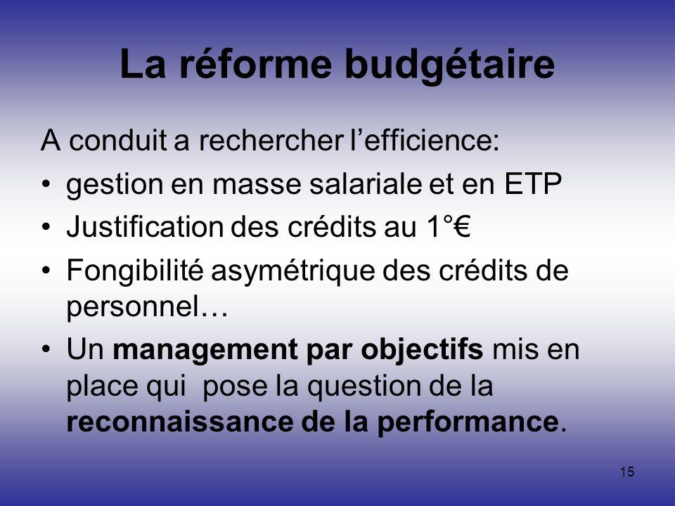 15 La réforme budgétaire A conduit a rechercher lefficience: gestion en masse salariale et en ETP Justification des crédits au 1° Fongibilité asymétri