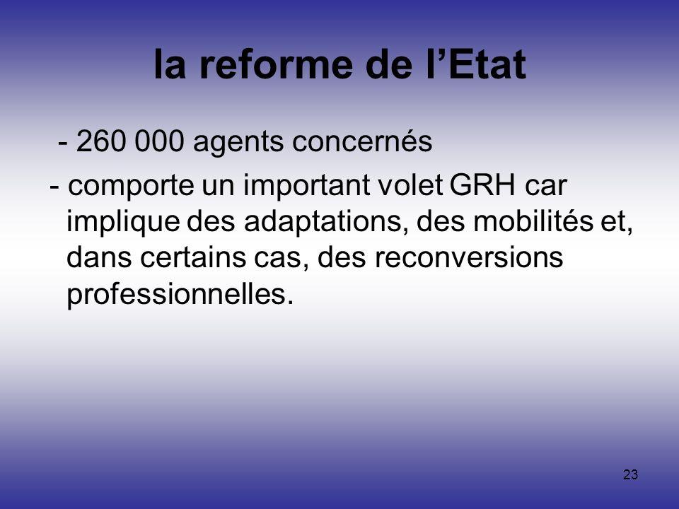 23 la reforme de lEtat - 260 000 agents concernés - comporte un important volet GRH car implique des adaptations, des mobilités et, dans certains cas,