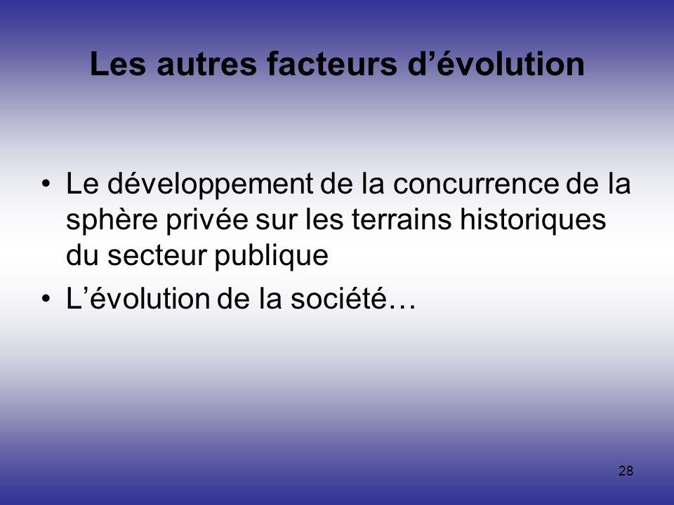 28 Les autres facteurs dévolution Le développement de la concurrence de la sphère privée sur les terrains historiques du secteur publique Lévolution d