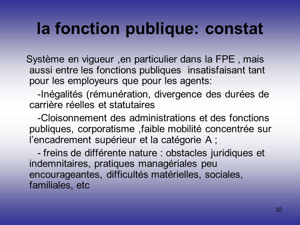 30 la fonction publique: constat Système en vigueur,en particulier dans la FPE, mais aussi entre les fonctions publiques insatisfaisant tant pour les