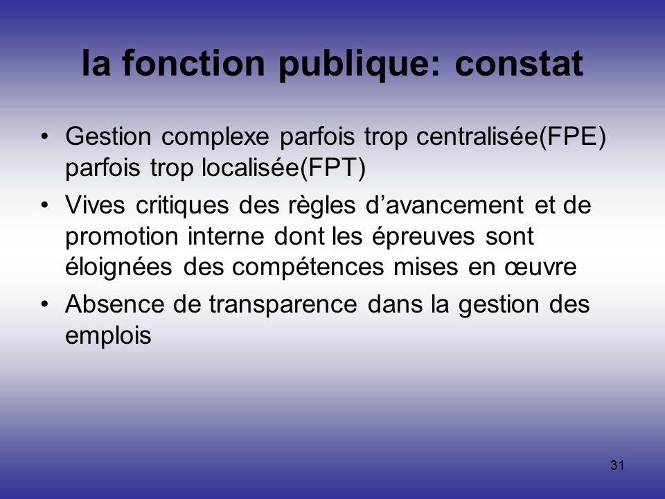 31 la fonction publique: constat Gestion complexe parfois trop centralisée(FPE) parfois trop localisée(FPT) Vives critiques des règles davancement et