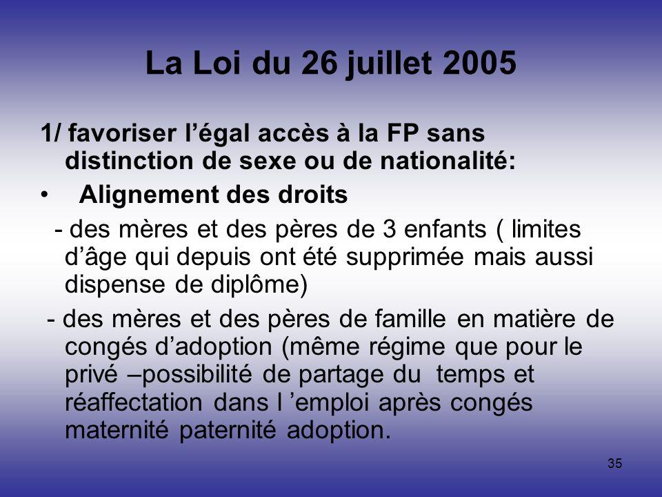 35 La Loi du 26 juillet 2005 1/ favoriser légal accès à la FP sans distinction de sexe ou de nationalité: Alignement des droits - des mères et des pèr