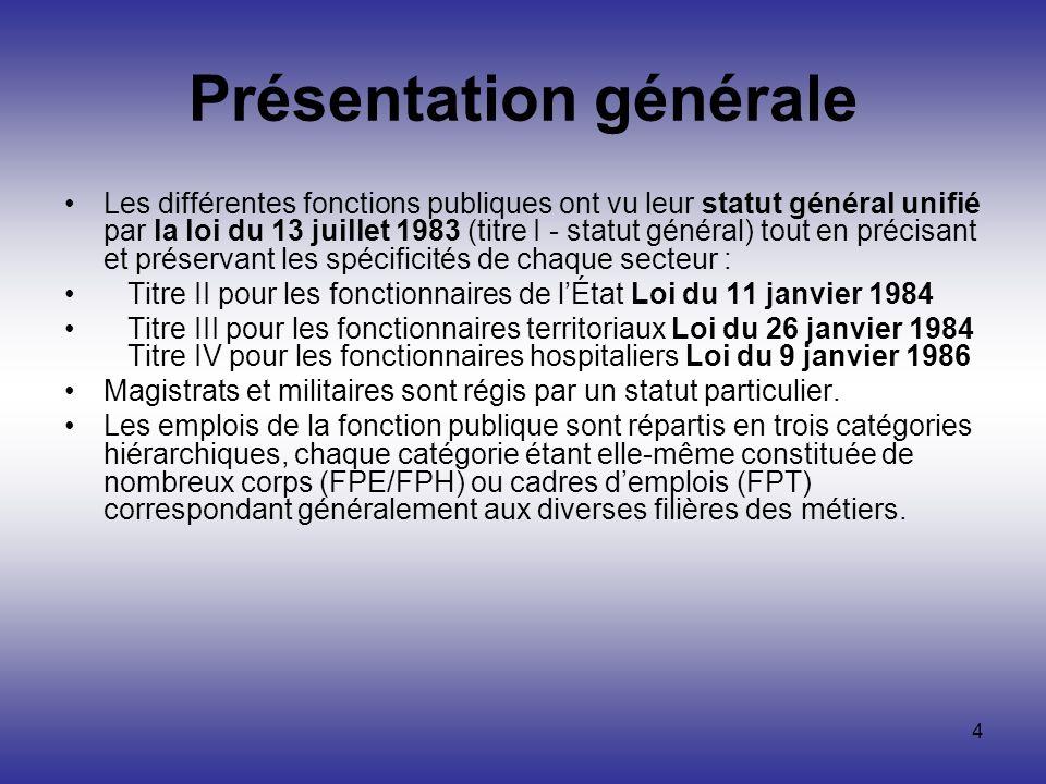 4 Présentation générale Les différentes fonctions publiques ont vu leur statut général unifié par la loi du 13 juillet 1983 (titre I - statut général)