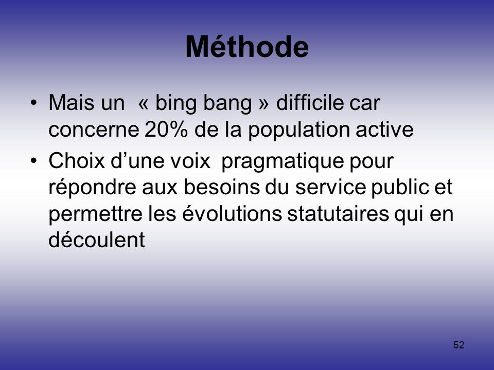 52 Méthode Mais un « bing bang » difficile car concerne 20% de la population active Choix dune voix pragmatique pour répondre aux besoins du service p