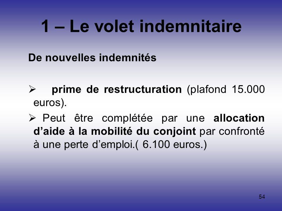 54 1 – Le volet indemnitaire De nouvelles indemnités prime de restructuration (plafond 15.000 euros). Peut être complétée par une allocation daide à l