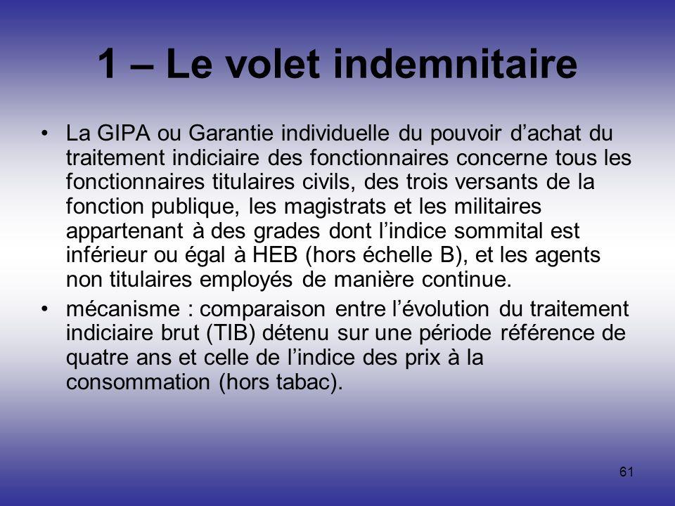 61 1 – Le volet indemnitaire La GIPA ou Garantie individuelle du pouvoir dachat du traitement indiciaire des fonctionnaires concerne tous les fonction