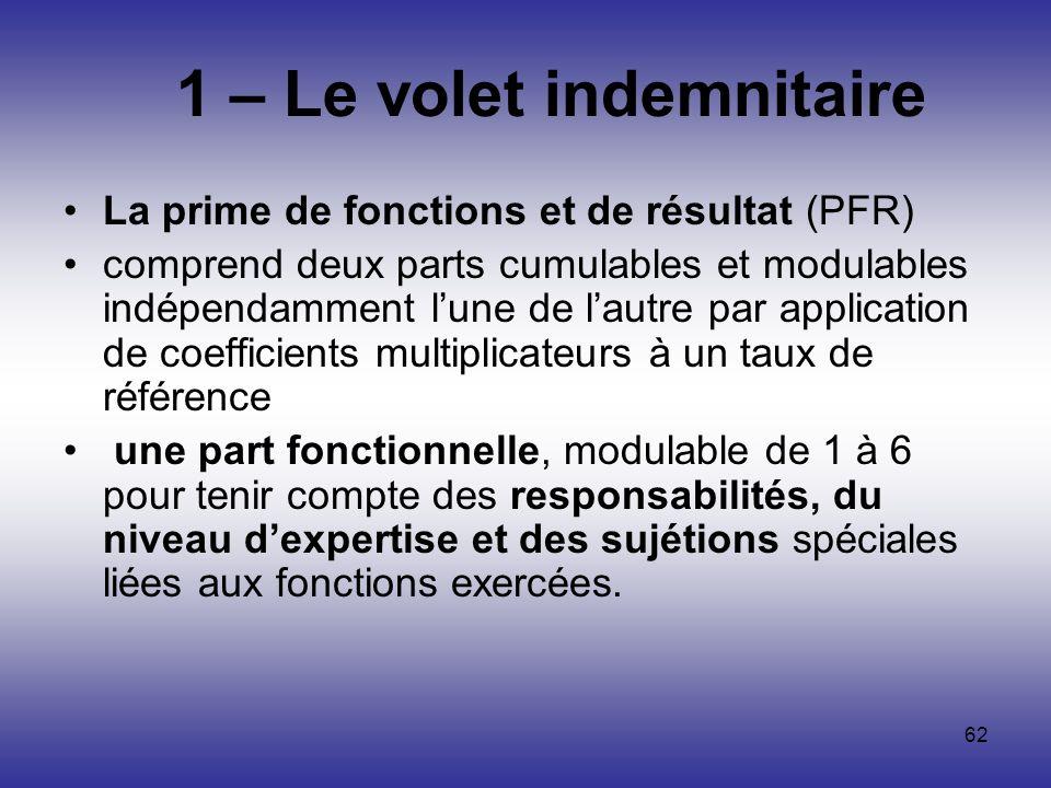 62 1 – Le volet indemnitaire La prime de fonctions et de résultat (PFR) comprend deux parts cumulables et modulables indépendamment lune de lautre par