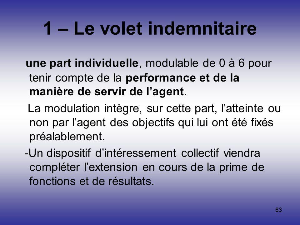 63 1 – Le volet indemnitaire une part individuelle, modulable de 0 à 6 pour tenir compte de la performance et de la manière de servir de lagent. La mo