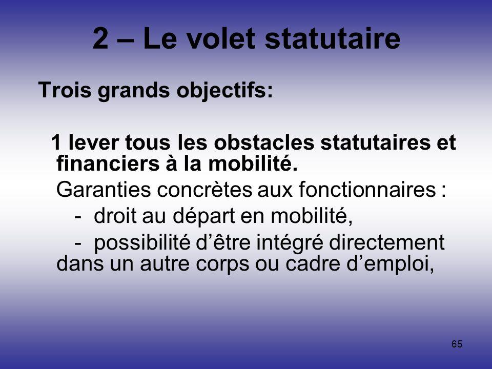65 2 – Le volet statutaire Trois grands objectifs: 1 lever tous les obstacles statutaires et financiers à la mobilité. Garanties concrètes aux fonctio