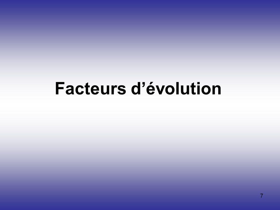 28 Les autres facteurs dévolution Le développement de la concurrence de la sphère privée sur les terrains historiques du secteur publique Lévolution de la société…