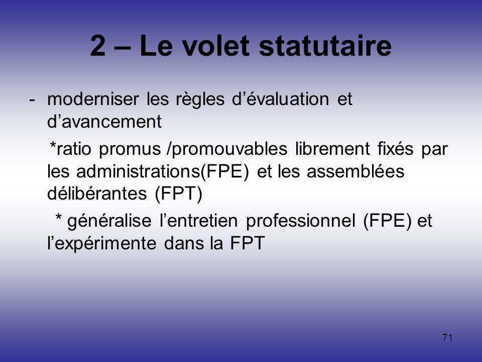71 2 – Le volet statutaire -moderniser les règles dévaluation et davancement *ratio promus /promouvables librement fixés par les administrations(FPE)