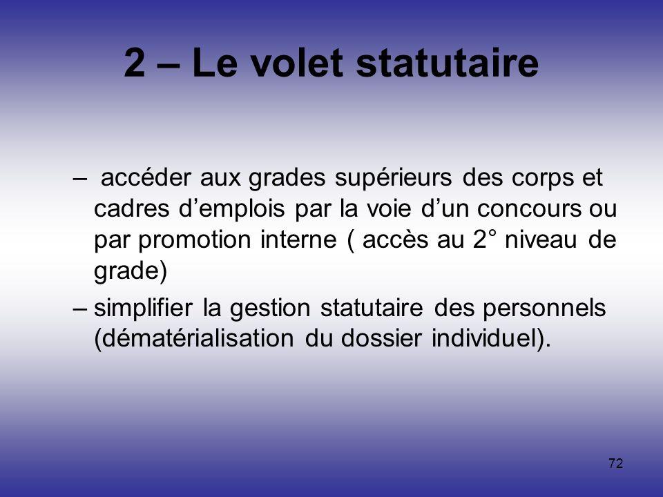 72 2 – Le volet statutaire – accéder aux grades supérieurs des corps et cadres demplois par la voie dun concours ou par promotion interne ( accès au 2