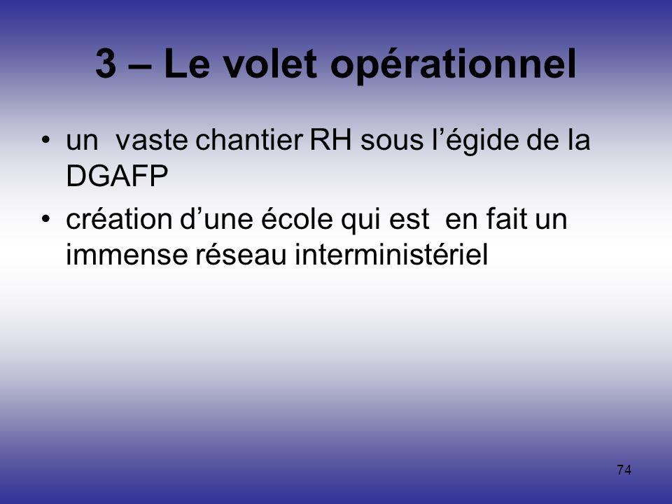74 3 – Le volet opérationnel un vaste chantier RH sous légide de la DGAFP création dune école qui est en fait un immense réseau interministériel