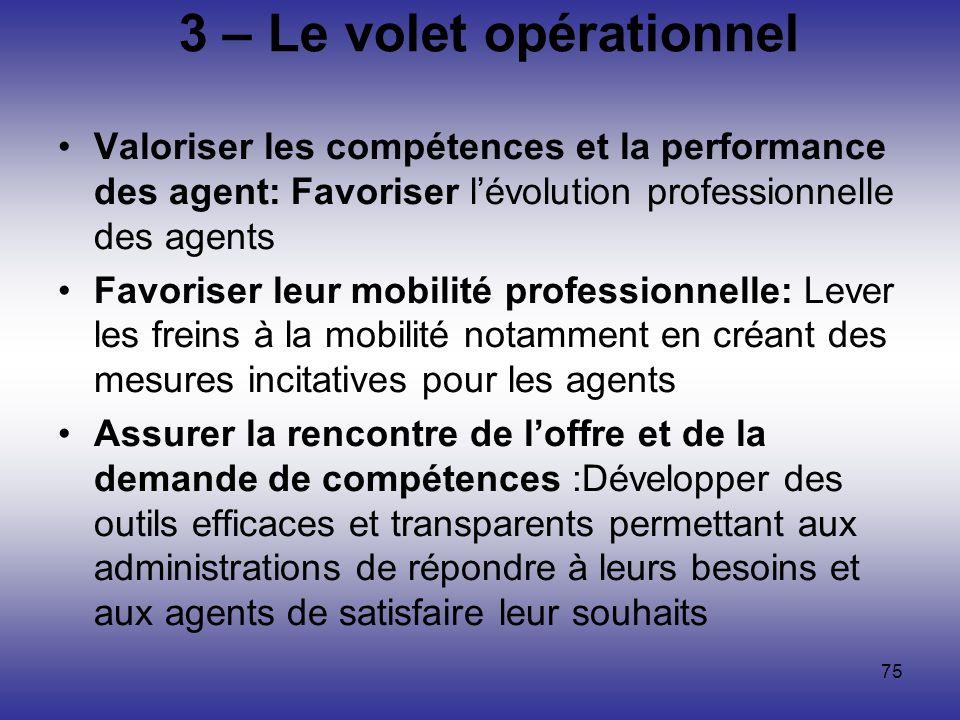 75 3 – Le volet opérationnel Valoriser les compétences et la performance des agent: Favoriser lévolution professionnelle des agents Favoriser leur mob