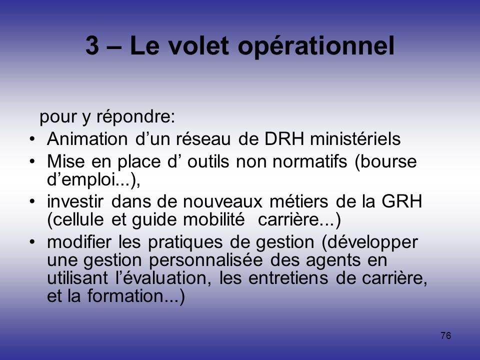76 3 – Le volet opérationnel pour y répondre: Animation dun réseau de DRH ministériels Mise en place d outils non normatifs (bourse demploi...), inves