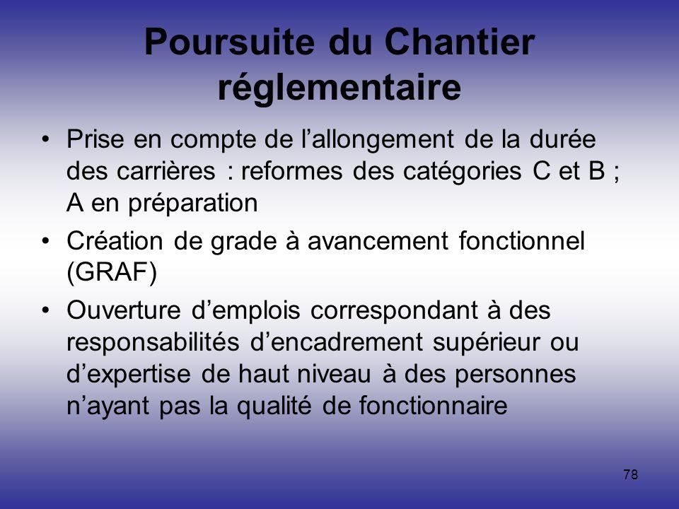 78 Poursuite du Chantier réglementaire Prise en compte de lallongement de la durée des carrières : reformes des catégories C et B ; A en préparation C