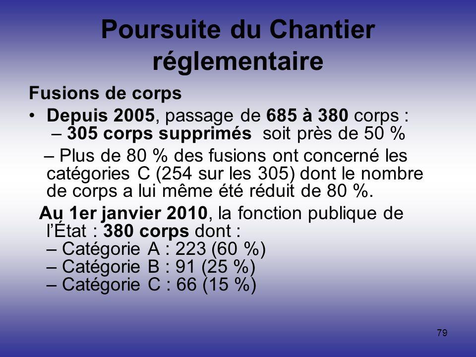 79 Poursuite du Chantier réglementaire Fusions de corps Depuis 2005, passage de 685 à 380 corps : – 305 corps supprimés soit près de 50 % – Plus de 80