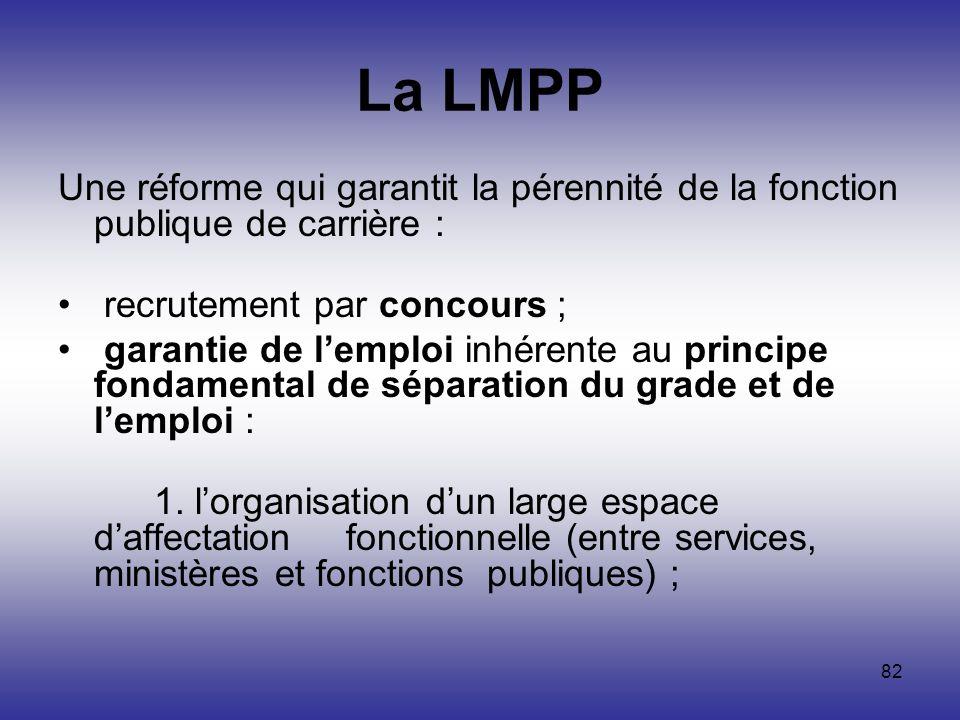 82 La LMPP Une réforme qui garantit la pérennité de la fonction publique de carrière : recrutement par concours ; garantie de lemploi inhérente au pri