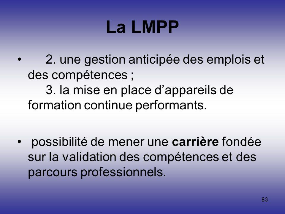 83 La LMPP 2. une gestion anticipée des emplois et des compétences ; 3. la mise en place dappareils de formation continue performants. possibilité de