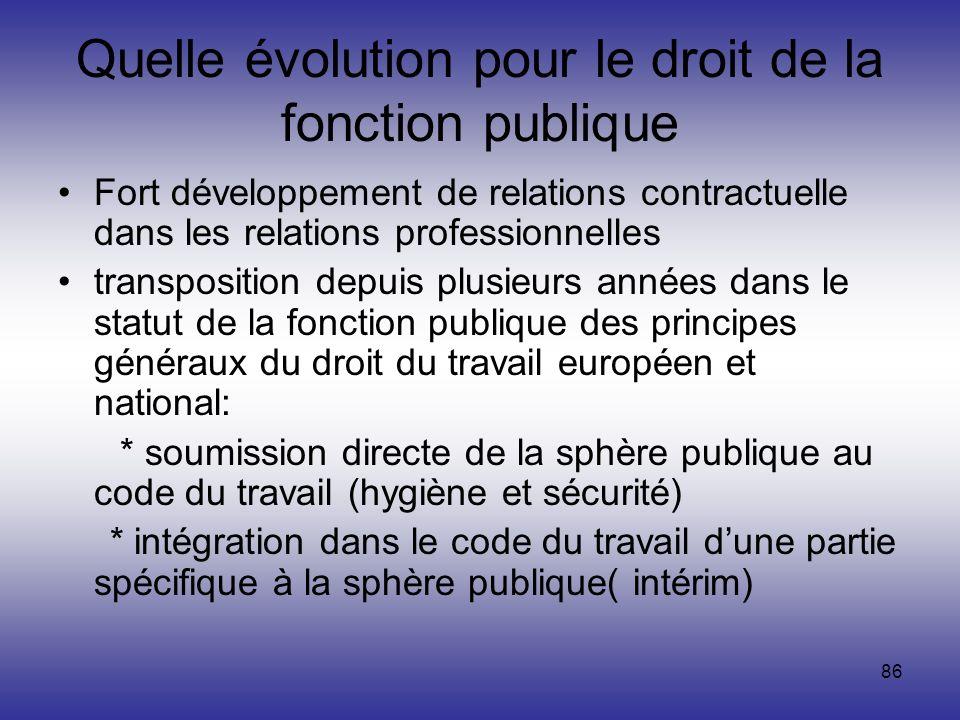 86 Quelle évolution pour le droit de la fonction publique Fort développement de relations contractuelle dans les relations professionnelles transposit