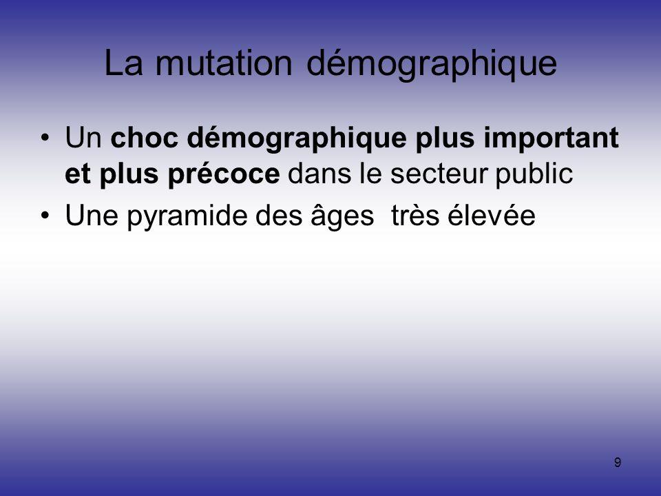 9 La mutation démographique Un choc démographique plus important et plus précoce dans le secteur public Une pyramide des âges très élevée