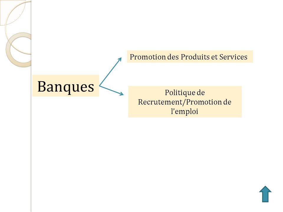 Banques Promotion des Produits et Services Politique de Recrutement/Promotion de lemploi