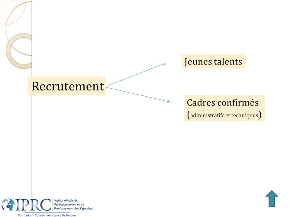 Jeunes talents Cadres confirmés ( administratifs et techniques ) Recrutement