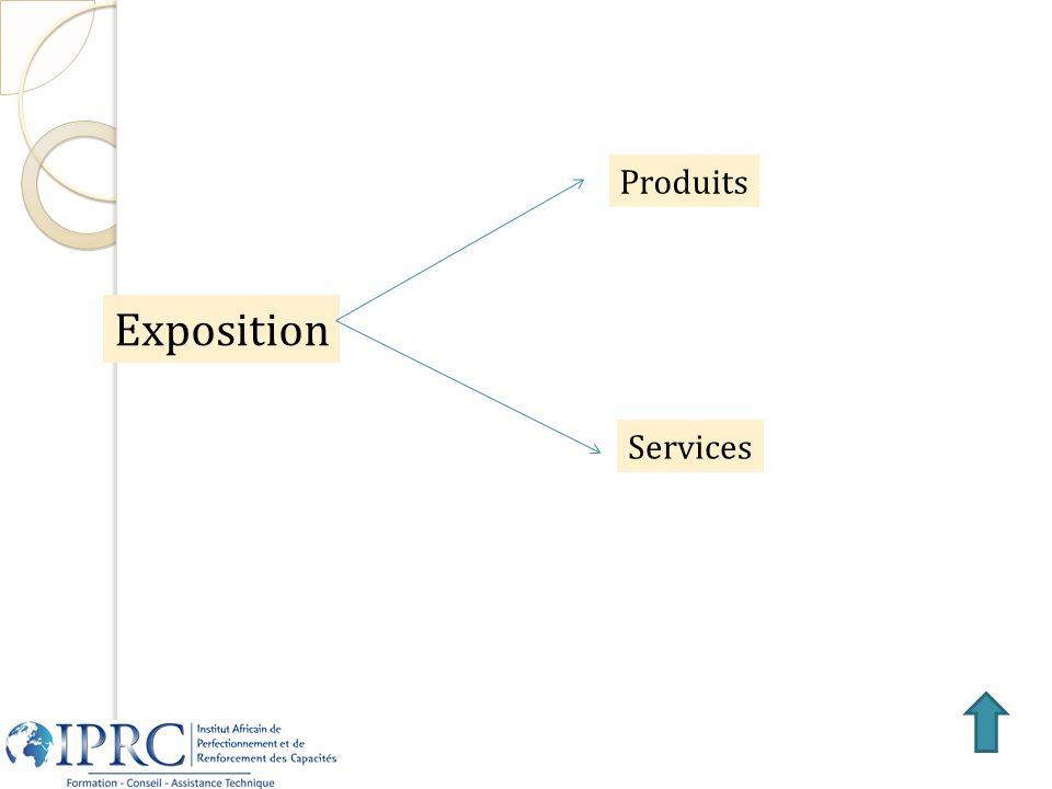 Produits Services Exposition