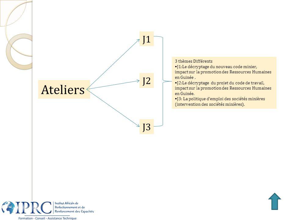 J1 J2 J3 Ateliers 3 thèmes Différents J1:Le décryptage du nouveau code minier, impact sur la promotion des Ressources Humaines en Guinée. J2:Le décryp