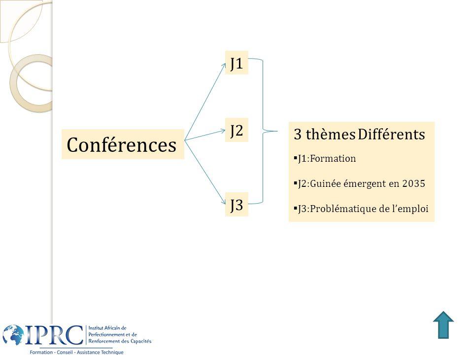 Conférences J1 J2 J3 3 thèmes Différents J1:Formation J2:Guinée émergent en 2035 J3:Problématique de lemploi