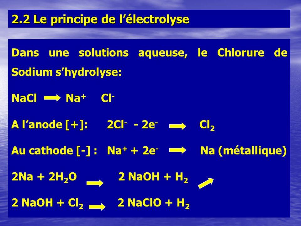 Dans une solutions aqueuse, le Chlorure de Sodium shydrolyse: NaCl Na + Cl - A lanode [+]: 2Cl - - 2e - Cl 2 Au cathode [-] : Na + + 2e - Na (métalliq
