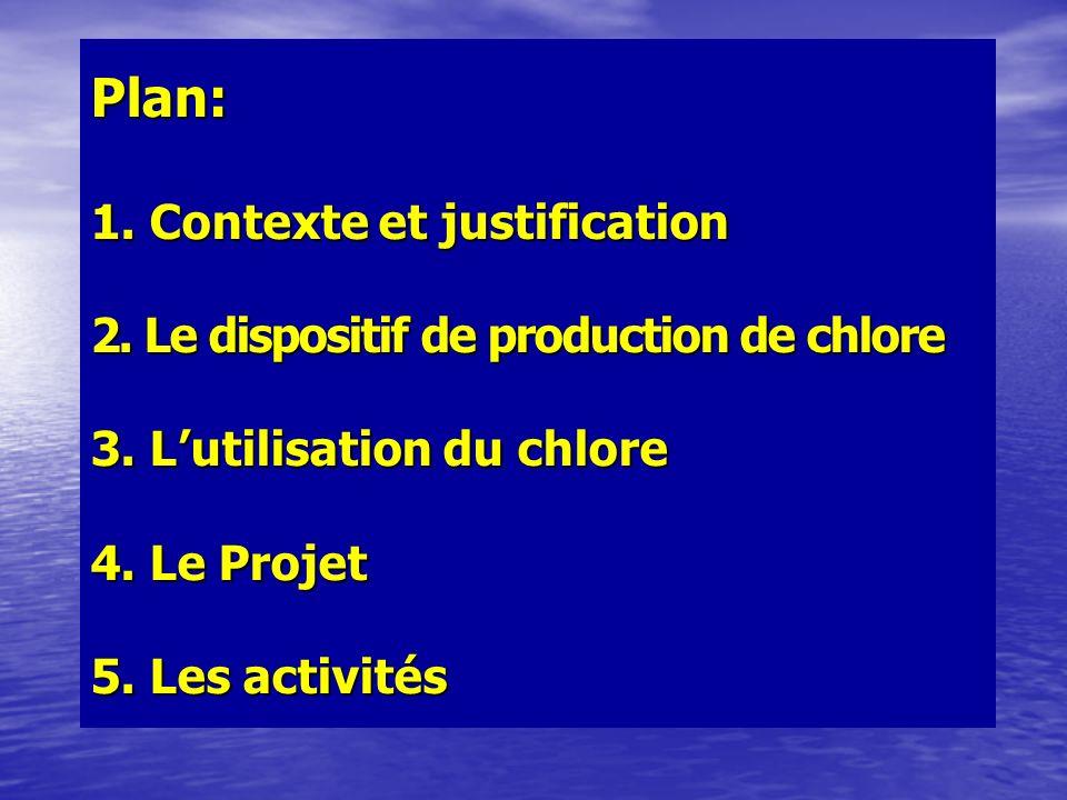 Plan: 1. Contexte et justification 2. Le dispositif de production de chlore 3. Lutilisation du chlore 4. Le Projet 5. Les activités
