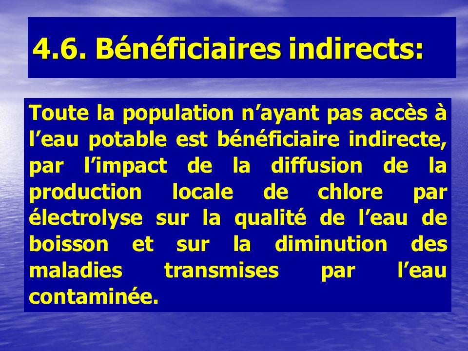 4.6. Bénéficiaires indirects: Toute la population nayant pas accès à leau potable est bénéficiaire indirecte, par limpact de la diffusion de la produc