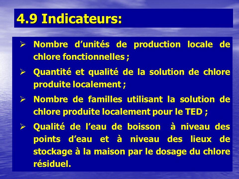 4.9 Indicateurs: Nombre dunités de production locale de chlore fonctionnelles ; Quantité et qualité de la solution de chlore produite localement ; Nom