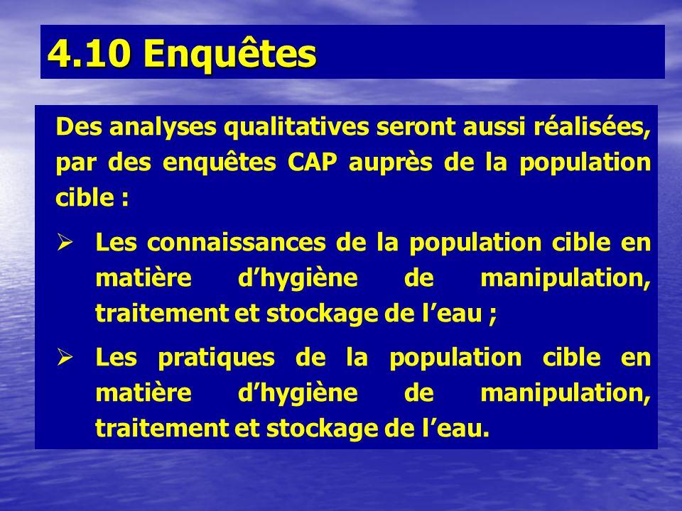 4.10 Enquêtes Des analyses qualitatives seront aussi réalisées, par des enquêtes CAP auprès de la population cible : Les connaissances de la populatio