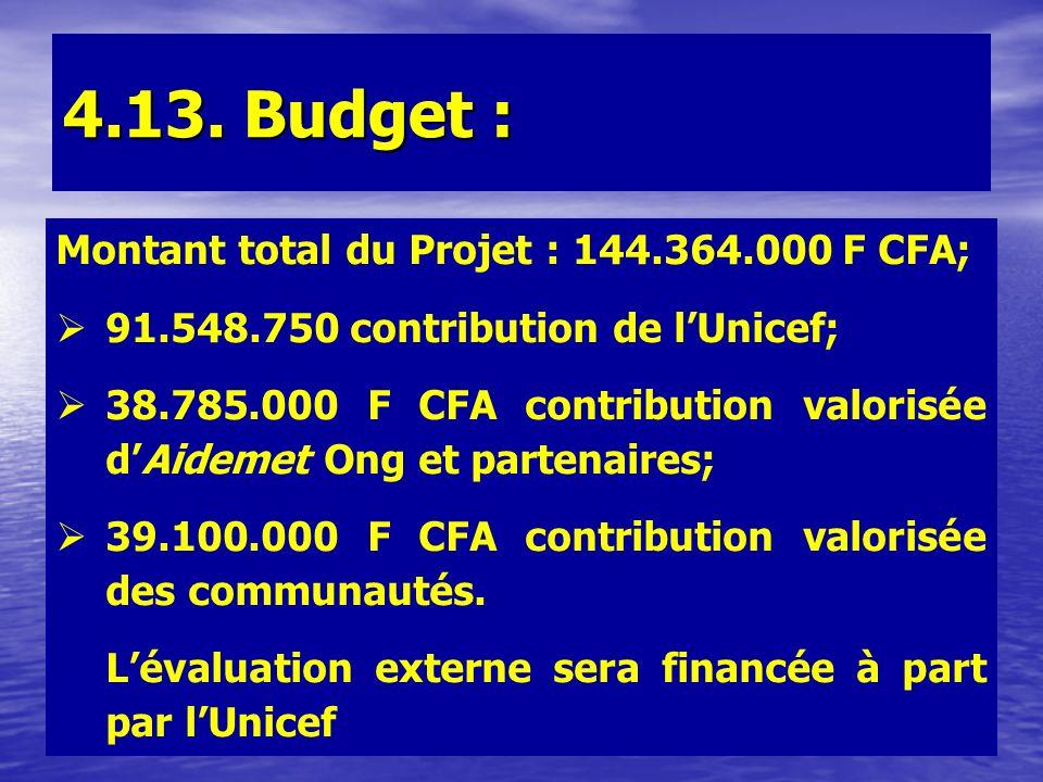 4.13. Budget : Montant total du Projet : 144.364.000 F CFA; 91.548.750 contribution de lUnicef; 38.785.000 F CFA contribution valorisée dAidemet Ong e