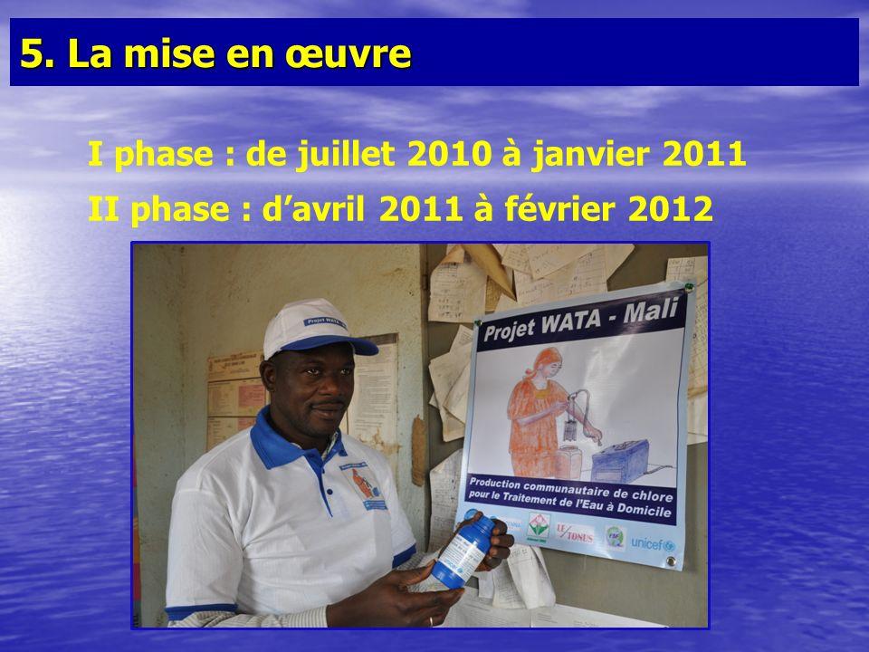 5. La mise en œuvre I phase : de juillet 2010 à janvier 2011 II phase : davril 2011 à février 2012