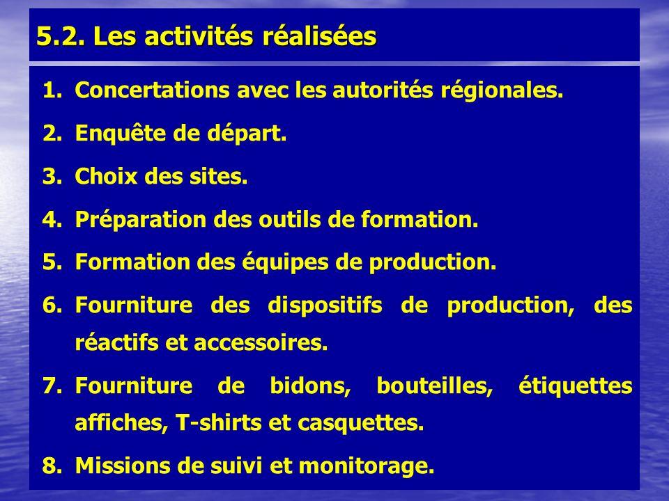 5.2. Les activités réalisées 1.Concertations avec les autorités régionales. 2.Enquête de départ. 3.Choix des sites. 4.Préparation des outils de format