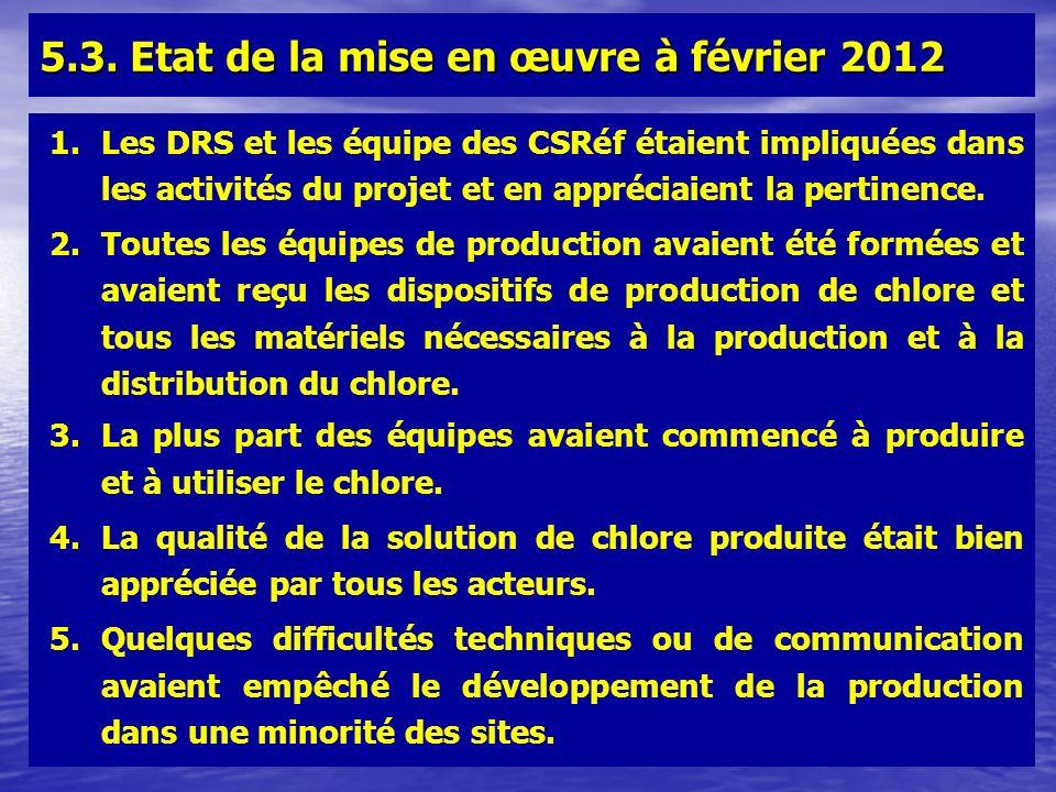 5.3. Etat de la mise en œuvre à février 2012 1.Les DRS et les équipe des CSRéf étaient impliquées dans les activités du projet et en appréciaient la p