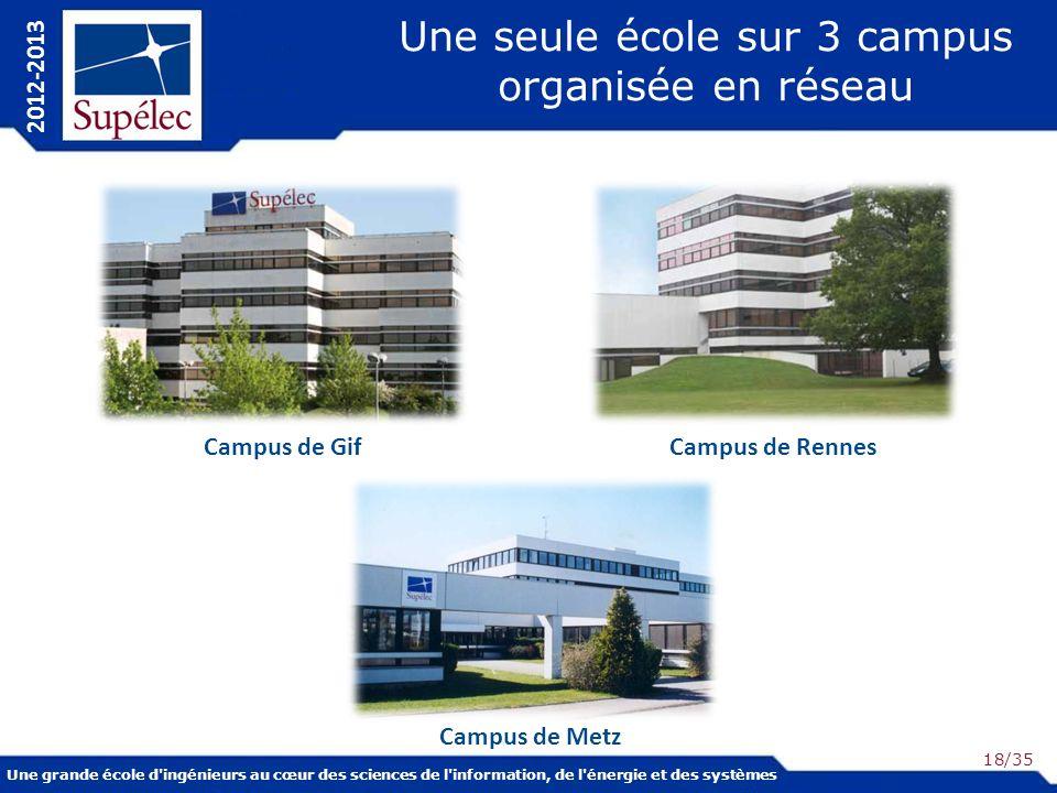 Une grande école d ingénieurs au cœur des sciences de l information, de l énergie et des systèmes 2012-2013 /3518 Une seule école sur 3 campus organisée en réseau Campus de GifCampus de Rennes Campus de Metz