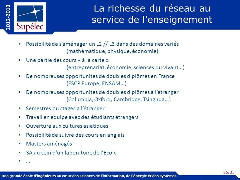 Une grande école d ingénieurs au cœur des sciences de l information, de l énergie et des systèmes 2012-2013 /35 La richesse du réseau au service de lenseignement Possibilité de saménager un L2 // L3 dans des domaines variés (mathématique, physique, économie) Une partie des cours « à la carte » (entreprenariat, économie, sciences du vivant…) De nombreuses opportunités de doubles diplômes en France (ESCP Europe, ENSAM…) De nombreuses opportunités de doubles diplômes à létranger (Columbia, Oxford, Cambridge, Tsinghua…) Semestres ou stages à létranger Travail en équipe avec des étudiants étrangers Ouverture aux cultures asiatiques Possibilité de suivre des cours en anglais Masters aménagés 3A au sein dun laboratoire de lEcole … 26