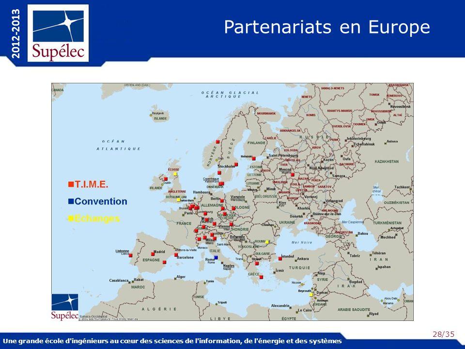 Une grande école d ingénieurs au cœur des sciences de l information, de l énergie et des systèmes 2012-2013 /35 Partenariats en Europe 28