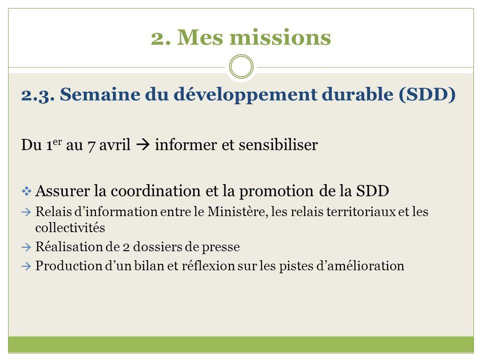 2. Mes missions 2.3. Semaine du développement durable (SDD) Du 1 er au 7 avril informer et sensibiliser Assurer la coordination et la promotion de la